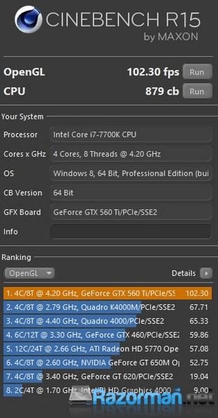Review Intel I7-7740X 10