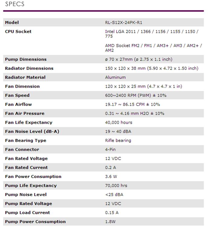 Seidon 120 XL especificaciones